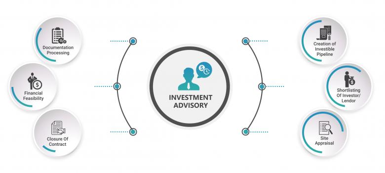 Investment Advisory (1)